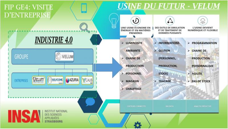 Synoptique Velume - Entreprise 4.0